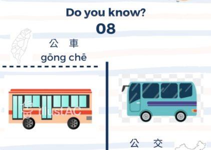 08 Do you know?